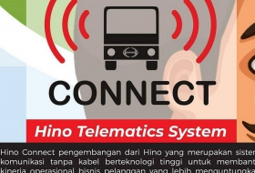 Hino Conect